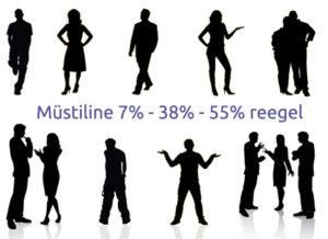 Kehakeel - Müstiline 7% - 38% - 55% reegel